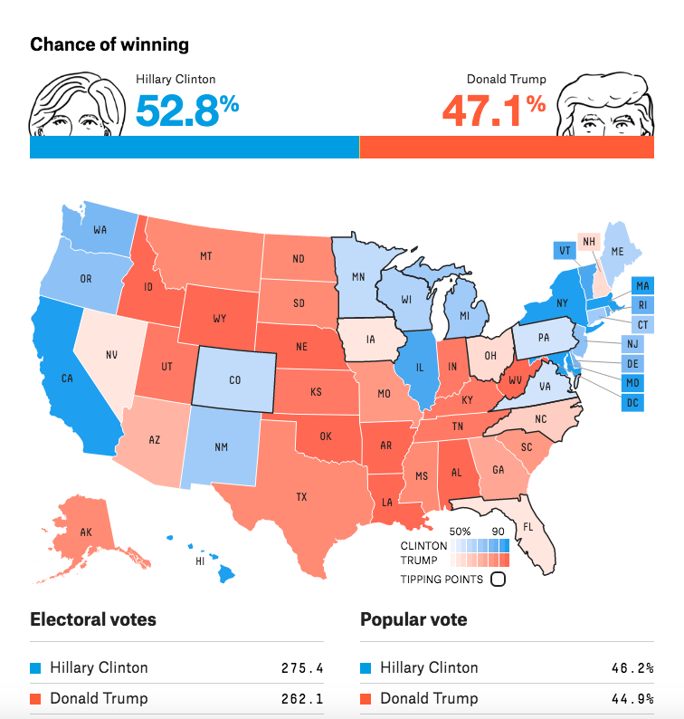 "Capture d'écran de l'article de FiveThirtyEight ""Who will win the presidency"" publié vendredi 29 Juillet 2016"